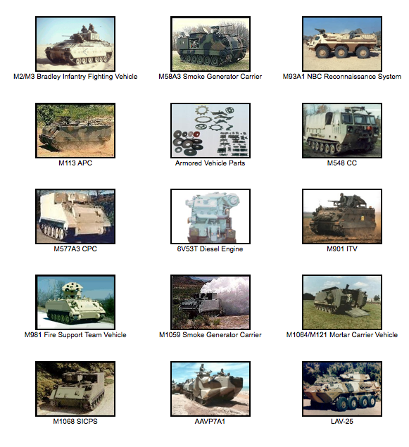 Armored Personnel Carriers / Fighting Vehicles